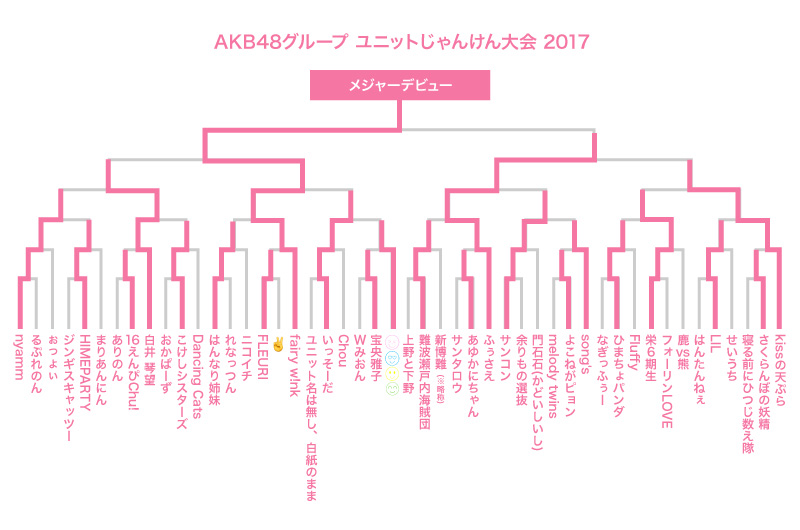 【博多の】HKT48★1798【本スレ】 YouTube動画>6本 ->画像>222枚
